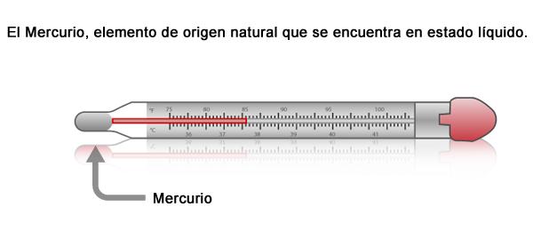 Tabla peridica de los elementos a partir del elemento 104 es muy difcil determinar el estado de agregacin se trata de elementos sintetizados en laboratorio y slo se han obtenido urtaz Choice Image